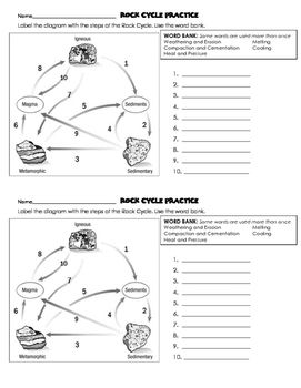 33+ The rock cycle worksheet answer key Online