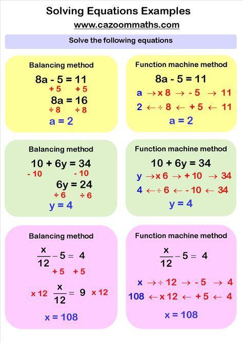 Solving Equations Worksheets Cazoom Maths Worksheets Math Methods Algebra Worksheets Teaching Math Solving linear equations worksheet