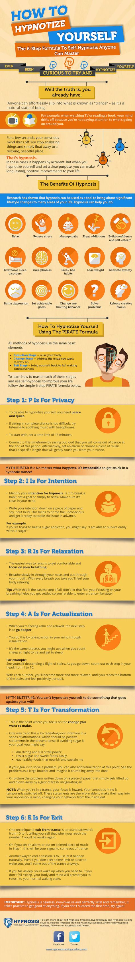 Interested in learning how to hypnotize yourself? Learn the easy 6-step formula to self-hypnosis anyone can master in this infographic.
