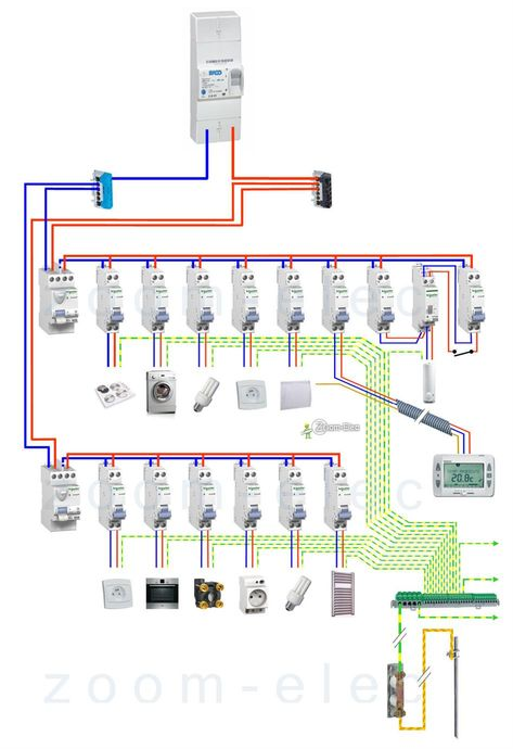 schéma tableau electrique domestique -câblage et branchement du0027un