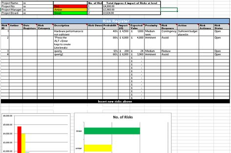 Risk Log Template Business Pinterest Template, Logs and - mileage log template