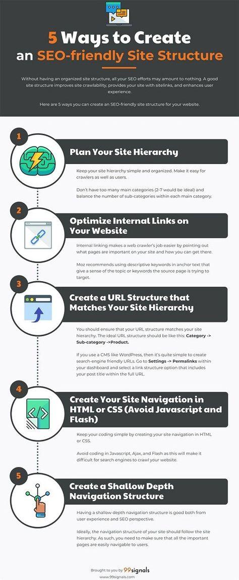 Consejos Seo Para Optimizar La Estructura De La Web Seo