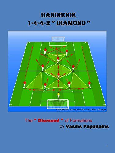 1 4 4 2 Diamont Handbook A Guide Train And Coach The 1 4 Https Www Amazon Com Au Dp B07g31vrpt Ref Cm Sw R P Hockey Coach Soccer Workouts Soccer Training
