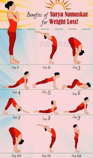 Kriyas Kundalini Yoga zur Gewichtsreduktion