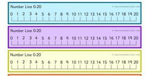 Number Line 0 To 20 Within Guide Lines 0 20 Numberline Number
