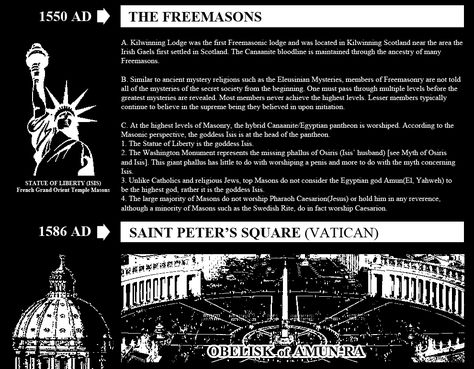 illuminati members list