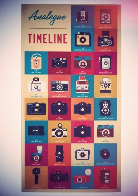 'Analogue Timeline' by Nicole Tan, via Behance. This is a good inchie idea, not the analogue one necessarily but the timeline one - you could use anything and portray its progress through time : )