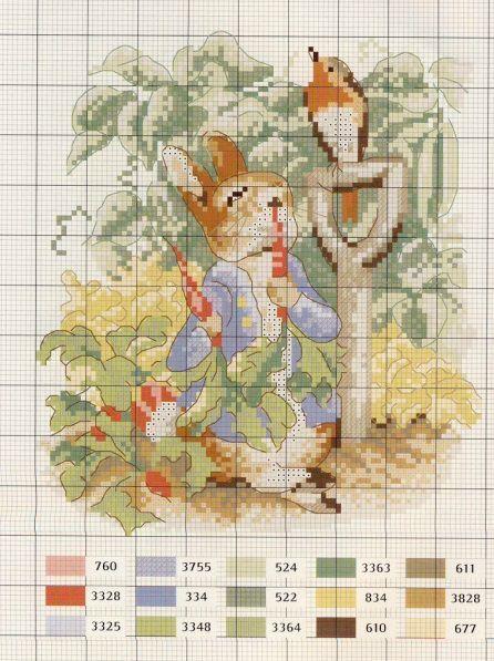 free beatrix potter cross stitch patterns