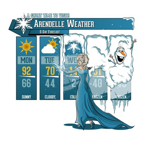 Buy the Frozen Arendelle Weather Forecast t-shirt. This funny Frozen shirt features Elsa giving a chilly weather report.