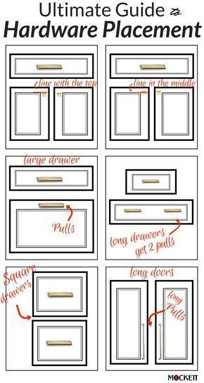 Pantry Cabinet Placement Guide For Hardware Positioning Pantrycabinet Placement Cabinet Hardware Placement Kitchen Cabinet Pulls Kitchen Cabinet Knobs