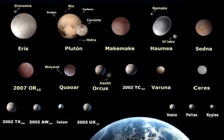 Imagenes Del Sistema Solar Y Sus Planetas Saberimagenes Com En 2020 Planeta Enano Planetas Imagenes Del Sistema Solar