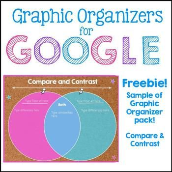 Start Using Google Slides In The Classroom With This Graphic Organizer Students Can Develop Their Technolo Google Classroom Graphic Organizers Comparing Texts