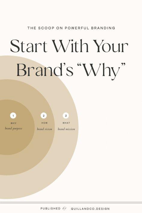 Social Media Marketing Business, Branding Your Business, Marketing Plan, Creative Business, Successful Business Tips, Web Design, Social Media Content, Golden Circle, Branding Design