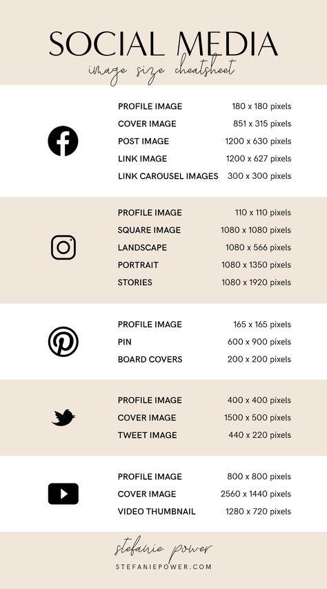 2020 Social Media Image Size Guide