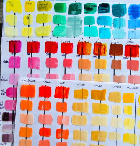 color mixing chart acrylics: How to paint an acrylic color mixing chart chart acrylics and