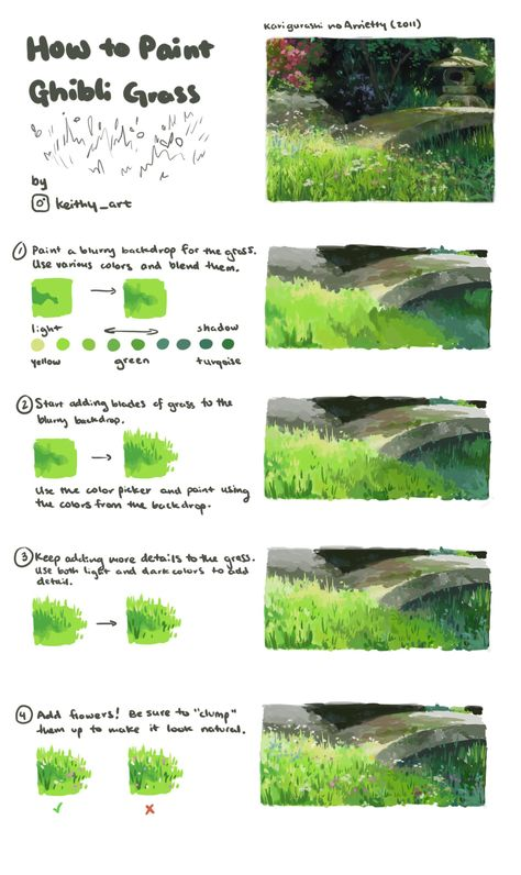 Another painting tutorial - this time on how to paint Ghibli-style grass