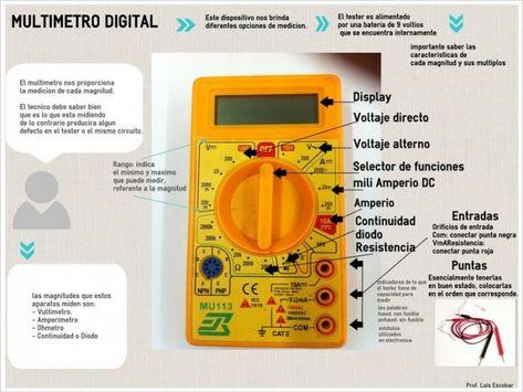 39 Ideas De Medidor De Voltios Electricidad Y Electronica Electricidad Instalación Electrica