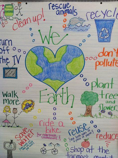 We Love Earth anchor chart - Earth Day