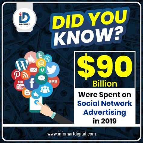 Every year billions of dollars are spent on advertising on social media globally. 2019 saw more business owners utilising Social Media platforms to enhance their position in market against competitors.  Digital Marketing Fact By INFOMART 📞 +91 80809 20709  . . #Infomartdigital #digitalmarketing #SocialMedia #SocialMediaPlatforms #SMM #Marketingagency #digitalmaketingagency #seo #googleads #digitalworld #santacruz #mumbai