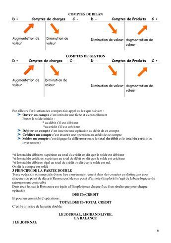 Comptabilite Generale Cours Exercices Corriges Comptabilite Generale Comptabilite Livres De Comptabilite