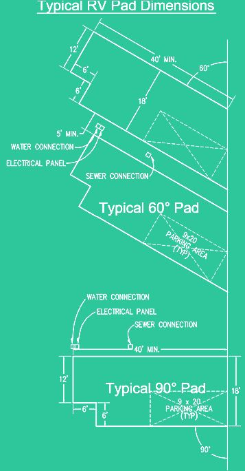 Typical wiring diagram rv park free download wiring diagram rv park design bing images rv park design pinterest rv typical wiring diagram rv park 21 wiring diagram rv solar system typical rv dimensions asfbconference2016 Choice Image