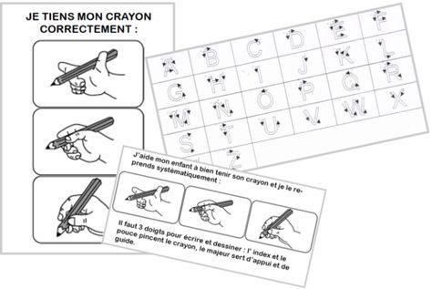 Tenue du crayon. Affichage pour la classe + mot pour expliquer aux parents