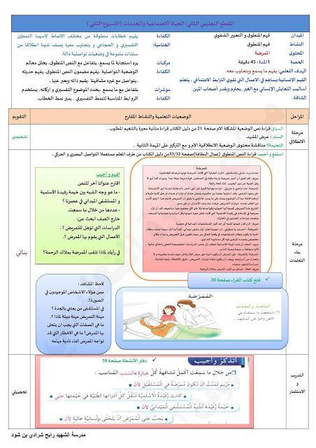 مذكرات السنة الخامسة ابتدائي في اللغة العربية المقطع الثاني الاسبوع الثاني الاخلاص في العمل Bullet Journal Journal