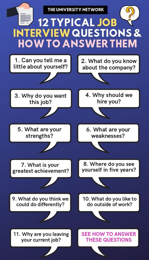 12 Typical Job Interview Questions: How To Answer Them | The University Network