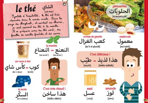 Comment Dit On C Est Delicieux En Arabe L Arabe Pour Les