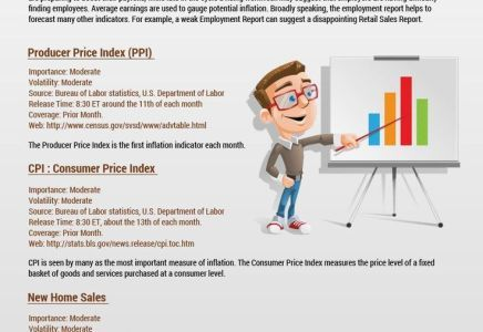 Trading Infographic Detail Explanation On The Employment