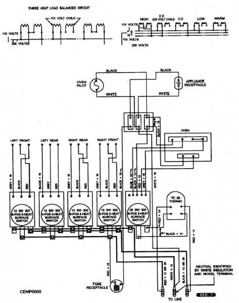 stove wiring diagram diagram diagram, stove, wire electric hot plate wiring diagram wiring diagram of ussr electric stove