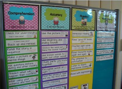 CAFE reading strategies chart and other Down Under Teacher Freebies