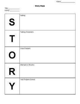 Digital Story Maps Templates Editable On Google Docs Story Map Template Story Map Digital Story