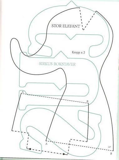 Tilda Elephant pattern template. Cotton fabrics.