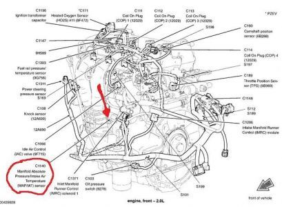 Ford Fiesta Duratec Engine Diagram 9 In 2020 Ford Fiesta Engineering Ford