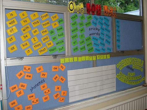 Window Words!     Primary 3 (7 year olds) in Scotland. Our word wall (window actually). Has all the phonemes, the alphabet, common words (tricky words) and punctuation. It also has 6 lines which can be used to make sentences when working with the children.