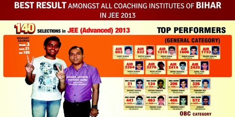 Mentors Eduserv Is One Of The Reputed Famous Medical And Engineering Coaching Centre In Patna If You Want To Preparation Of Iit Jee Coaching Patna Mentor