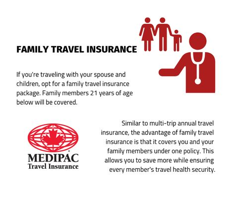 Travel Insurance Rates Have Never Been Better Buy Travel