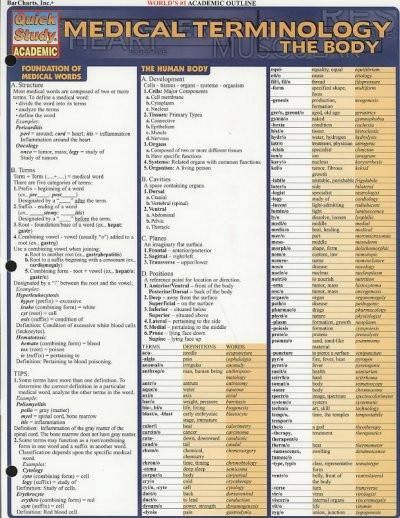 Medical Terminology The Body Quick Reference Guide Quick Study