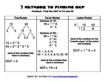 3 methods to find GCF reference sheet