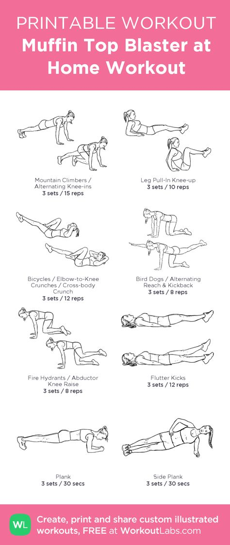 """""""Muffin Top Blaster"""" Love Handles at Home Workout – Visit http://workoutlabs.com/custom-workout-builder/?tl1=Muffin%20Top%20Blaster%20at%20Home%20Workouta1=1970b1=3c1=15a2=3338b2=3c2=10a3=2387b3=3c3=12a4=3488b4=3c4=8a5=2577b5=3c5=8a6=3331b6=3c6=12tl2=Name%20your%20workouta7=1349b7=3c7=30sa8=1732b8=3c8=30stms=1403233118289 to download this printable PDF workout, FREE"""