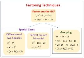 Pin By Kai Caesi On Homework In 2021 Math Examples Algebra Help Factoring Polynomials
