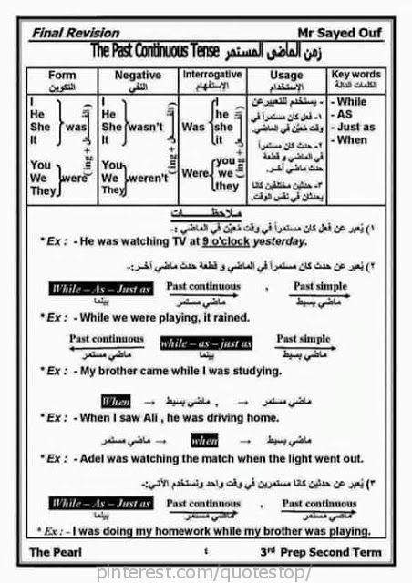 الازمنة فى اللغة الانجليزية صور Pdf Learn English تعلم اللغة الانجليزية Learn English Vocabulary English Words Learn English