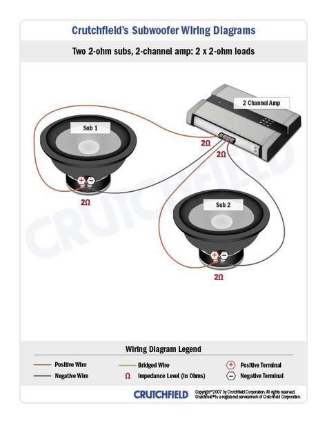 c1792225a9167f2e6be26b9b70457739 wrangler speakers subwoofer wiring diagrams car audio, audio and cars