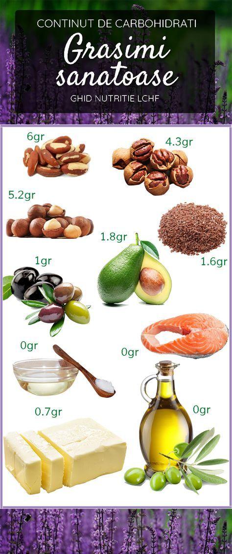 15 alimente cu grăsimi trans pentru a evita pierderea în greutate și o sănătate mai bună