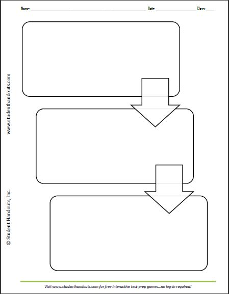 Three-Box Flow Chart - worksheet also available with 2, 4, and 5 - free flow chart template word