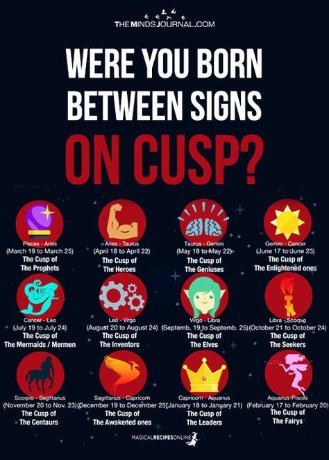What's a cusp in astrology?