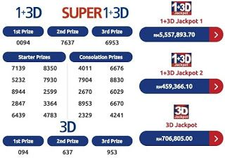 4d Results For Malaysia And Singapore Th February 2019 In 2020