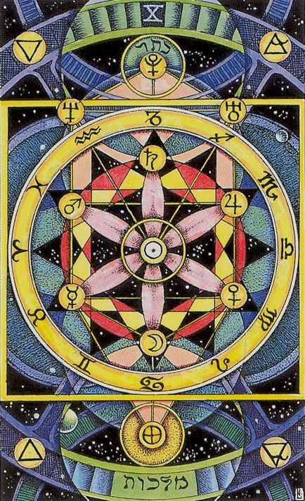 10 X Ruota Wheel Of Fortune Fortuna O Stagione Cosmic Tarot Jomanzo Ccccc Youtube Youtubeitalia Tarocchi Z Roda Da Fortuna Tarot Desenho Tattoo
