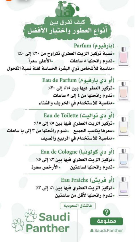 Pin By حلوشة On Informations معلومات Beauty Skin Care Routine Homemade Perfume Skin Care Women